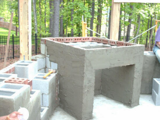 Irmo sc outdoor kitchens we do it all fireplaces for Outdoor kitchen cost estimator