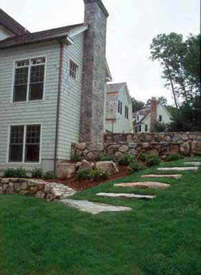 Charlotte Nc Landscaping Contractors Cost Charlotte
